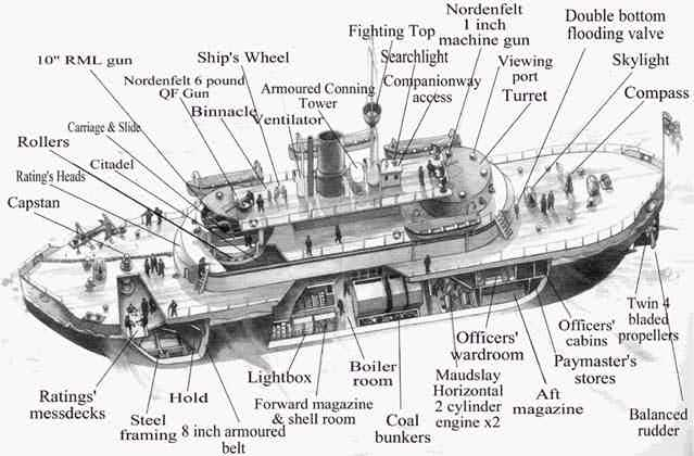 diagram Site Inspiration for SS Columbia Pinterest – Labeled Diagram Of A Steam Engine